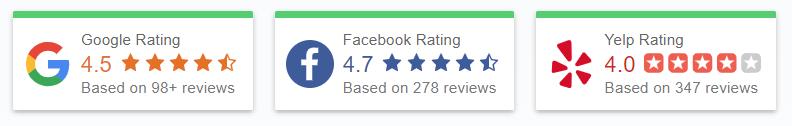 Garage Door Ratings